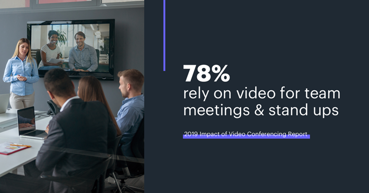 Compiled list of relevant published video conferencing stats outlining the impact of video conferencing through survey results and real-world usage.