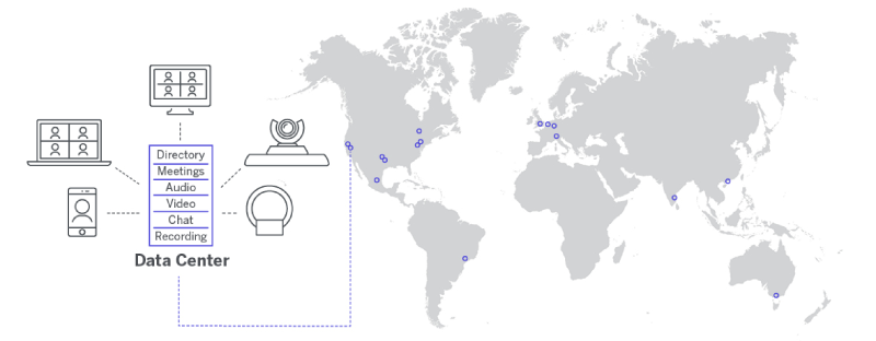 softlayer-network-map